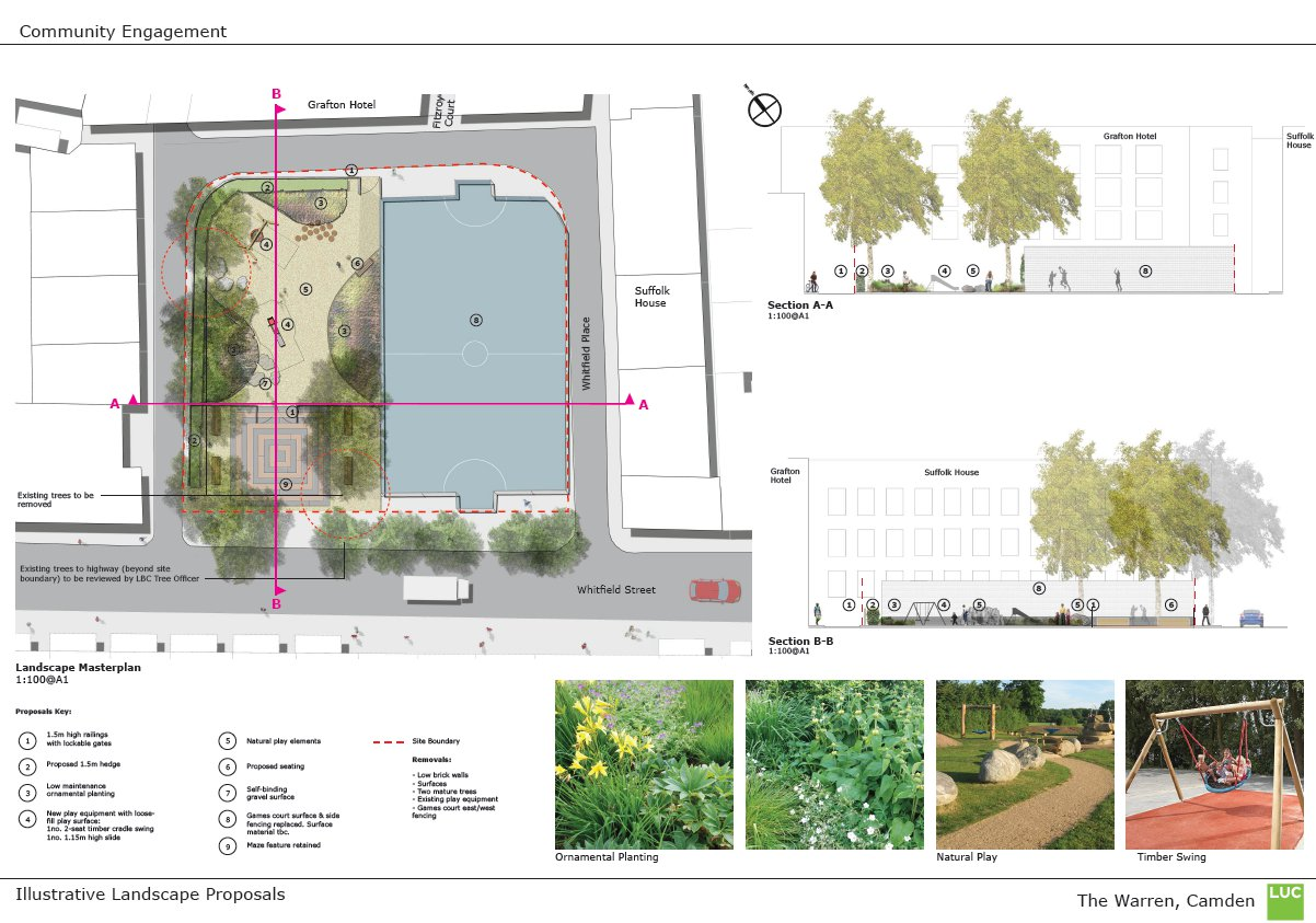 Plans showing open space refurbishment.