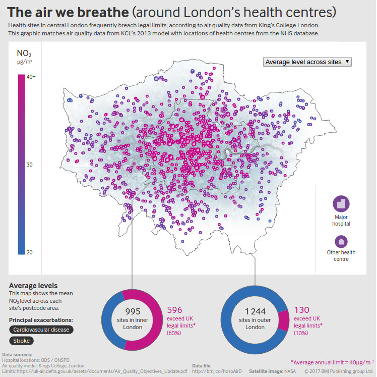 Grphic showing NHS health centres.